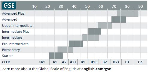 Global_Scale_GSCE